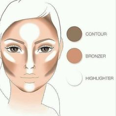 ▷ 1001 + tips and tricks to make a make-up con ▷ 1001 + conseils et astuces pour réaliser un maquillage contouring facile make a quick contouring with three products, use a basic foundation bronzer and highlighter for face makeup - Skin Makeup, Eyeshadow Makeup, Eyeliner, Highlighter Makeup, Mac Mascara, Lipstick Mac, Eyebrow Makeup, Simple Makeup, Natural Makeup