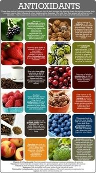Healthy Food: Antioxidants Healthy foods you should be eating!