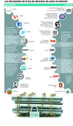 Una S.O.P.A. en internet y en el mundo