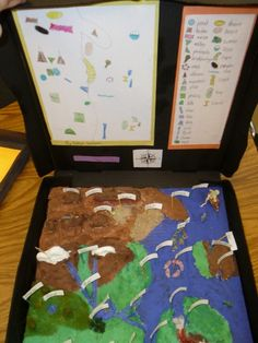 Here are all of the Landform Projects turned in. Great job!