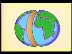 The Earth s Hemispheres