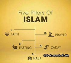 The simple Islam