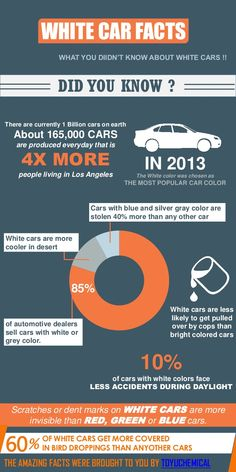 Car Fact -- There are currently 1 Billion cars on earth.