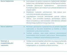 Kiertotalouden mukaisia liiketoimintastrategioita Science, Technology, Tech, Tecnologia