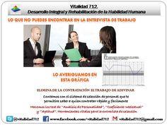Lo que no puedes averiguar en una entrevista de trabajo.. Lo sabrás con nuestros test. vitalidad712@gmail.com