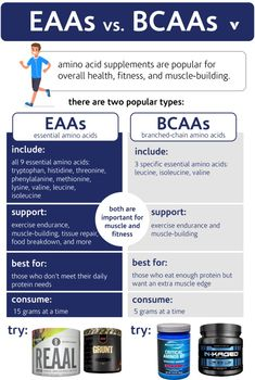 Branched-chain amino acid (BCAA) supplements have long held a special place in the hearts of… Supplements For Muscle Growth, Muscle Building Supplements, Supplements For Women, Best Supplements, Protein Supplements, Nutritional Supplements, Health Diet, Health And Nutrition, Health And Wellness