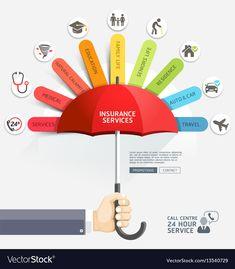 Insurance protection services design template vector image on VectorStock Insurance Meme, Insurance Marketing, Sales And Marketing, Design Logo, Design Poster, Brochure Design, Family Life Insurance, Life And Health Insurance, Logo Service