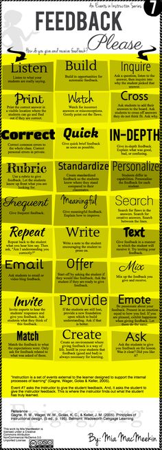 Feedback please | #infographics repinned by @Piktochart