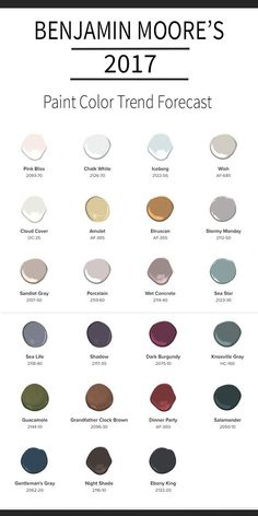 Click to see Benjamin Moore\'s 2017 Paint Color of the Year.  Paint Colors for Home.