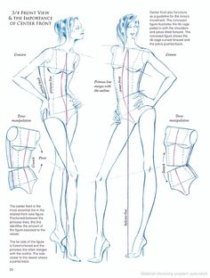 Body Fashion20 - 3-4 Front View & The Inportance Of Center Front