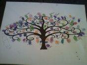thumbprint family tree!