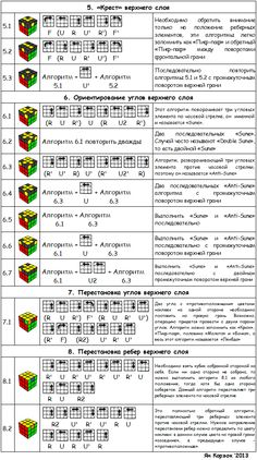 Rubics Cube Solution, Rubiks Cube Patterns, Rubric Cube, Solving A Rubix Cube, Rubiks Cube Algorithms, Facts About Earth, Puzzle Crafts, Electronic Circuit Projects, Gk Knowledge