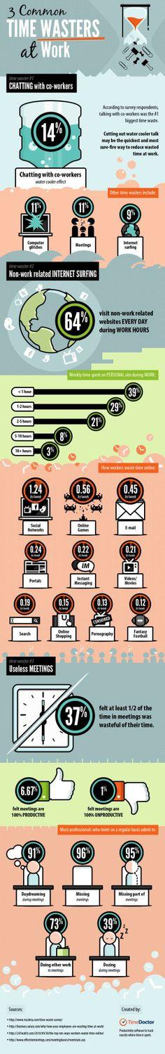 3 formas de perder el tiempo en el trabajo #infografia #infographic#productividad