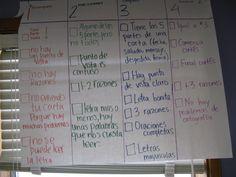 Rubrica para cartas persuasivas  Rubric for persuasive letters    Second grade (2nd) bilingual dual-immersion