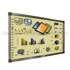 INTECH RE Series Dual User Infrared Interactive Whiteboard