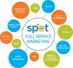 Portland SEO | Digital Marketing Company Portland