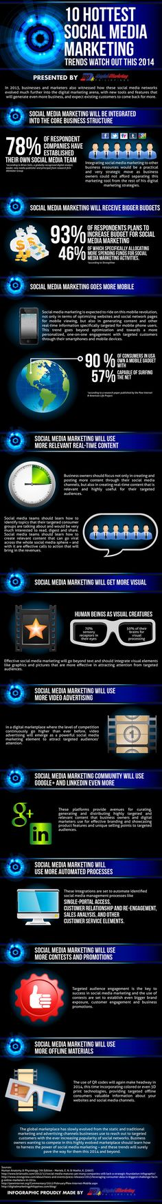 10 Hottest Social Media Marketing Trends Watch Out 2014 #socialmedia #marketing #infographic