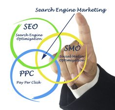 Image result for Top Qualities to Select the Best SEO Company Portage MI