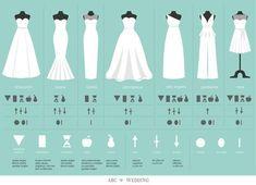 Types of wedding dress Beige Wedding Dress, Wedding Dress Types, Wedding Gowns, One Shoulder Wedding Dress, Wedding Consultant, Wedding Linens, Bohemian Bride, Wedding Planner, Fashion Beauty