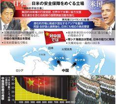 (安全保障法制)日米協力強化、危険含み:朝日新聞デジタル