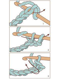 Basic Crochet Stitches: slip knot, chain, Single Crochet (SC), half double crochet, double crochet