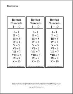 Roman Numerals Chart  Roman Numerals Chart Bookmark  A Bookmark