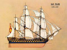 Navío San Telmo 1789. El San Telmo fue un navío de línea de 74 cañones construido en los Reales Astilleros de Esteiro de Ferrol en 1788 y que desapareció en el cabo de Hornos (Antártida) en septiembre de 1819 con una dotación de 644 marineros, soldados e infantes de marina.