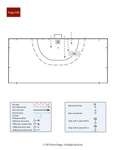 Field Hockey patterns of play 13 Field Hockey Drills, Basketball Drills, Hockey Boards, Hockey Training, Cycling Tips, Road Cycling, Basketball Quotes, Bicycle Women, Patterns