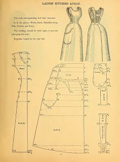 What We Did When The Power Went Out (Sewing In Walden): Ladies' Kitchen Apron 1888