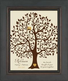 50th anniversary gift for parents 50th golden anniversary print