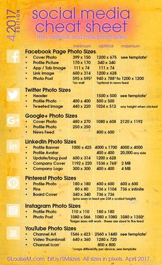 "SOCIAL MEDIA - ""Updated! Social Media cheat sheet with image sizes for Facebook, Twitter, Google+, LinkedIn, Pinterest, Instagram, YouTube. Click to blog for your free printable! And more social media marketing tips for your small business."""