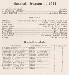 Results of the 1911 UO baseball season.  From the 1913 Oregana (UO yearbook).  www.CampusAttic.com