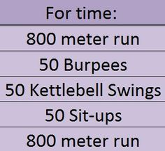CrossFit WOD you can do at a regular gym                                                                                                                                                                                 More