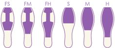 What is the best shank for pointe beginners? http://www.russianpointe.com/blog/?p=2178