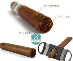 How to smoke a torch cigar 2