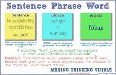 Visible thinking routines sent phrase word
