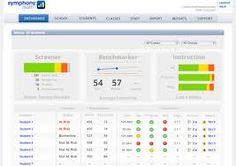 Image result for think through math student dashboard