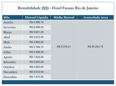 Rentabilidade 2013