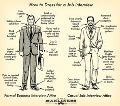 Whether formal or casual, Esquire gives some helpful advice to men on how they should look before an interview.