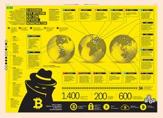 Ο κόσμος του Bitcoin | Greek Infographics