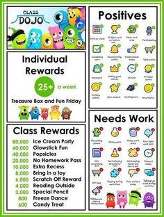 Class Dojo: Rewards and Needs Work Class Dojo Rewards, Classroom Rewards, Classroom Behavior Management, Classroom Organisation, Behaviour Management, Classroom Consequences, Whole Class Rewards, Classroom Reward System, Classroom Behaviour