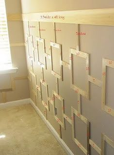 Fabulous New Wainscoting Design
