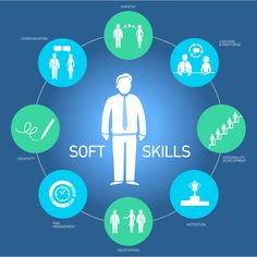 Why Soft Skills Are Key To everyone's Employability And Career Progression. The Value Of Soft Skills.