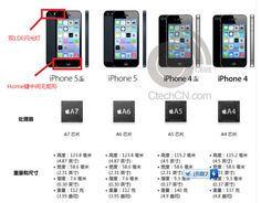 iPhone official specs config leaks out on Apple - Gizmobic Tech Sites, Tablet Android, Iphone 5se, Internet, Windows Phone, Facetime, Tech Gadgets, T 4, New Technology