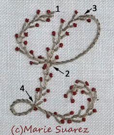 Brodez avec moi - étape 14 - Le blog de Marie Suarez Hand Applique, Hand Embroidery Patterns, Embroidery Stitches, Embroidery Designs, Stitch Book, Cross Stitch, Marie Suarez, Dress Design Sketches, Daisy Painting