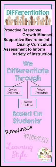 891 Best Differentiation In The Classroom Images On Pinterest