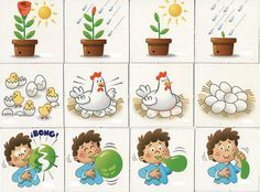 Images séquentielles simples OK Sequencing Pictures, Sequencing Cards, Story Sequencing, Sequencing Activities, Preschool Learning Activities, Preschool Activities, Language Activities, Speech Language Therapy, Speech And Language