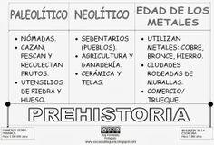 .prehistoria