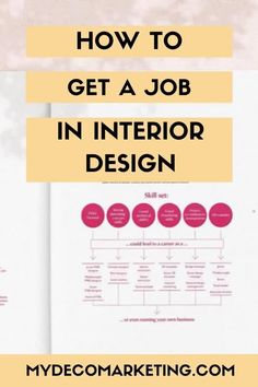 How to get a job in interior design. Advice from industry experts on how to get a job in interior design at any point in your career. How to present your portfolio, put together a great resume and prepare for interview to get your dream design job #interiordesign #designjob #mydecomarketing #businesstips Content Marketing Strategy, Business Marketing, Business Tips, Great Resumes, Interview Preparation, Interior Design Business, Design Blogs, Build Your Brand, Social Media Tips