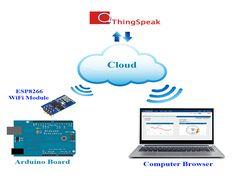 Microcontroller Projects: Arduino ESP8266 Sent Sensor data to IoT ThingSpeak ( Internet of Things )